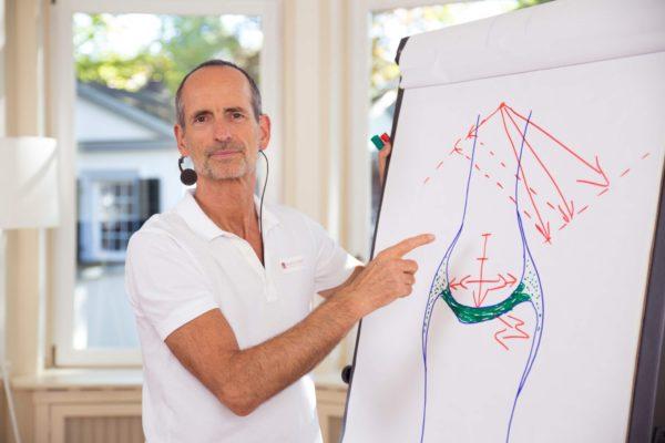 Roland Liebscher-Bracht zeigt an einem Whiteboard mit aufgezeichnetem Knie, wie Arthrose entsteht und was die Ursachen von Arthrose sind.