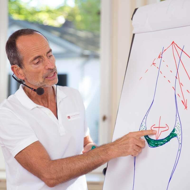 Roland Liebscher-Bracht erklärt die Schmerztherapie, die auch bei Weichteilrheumatismus ihre Anwendung findet.